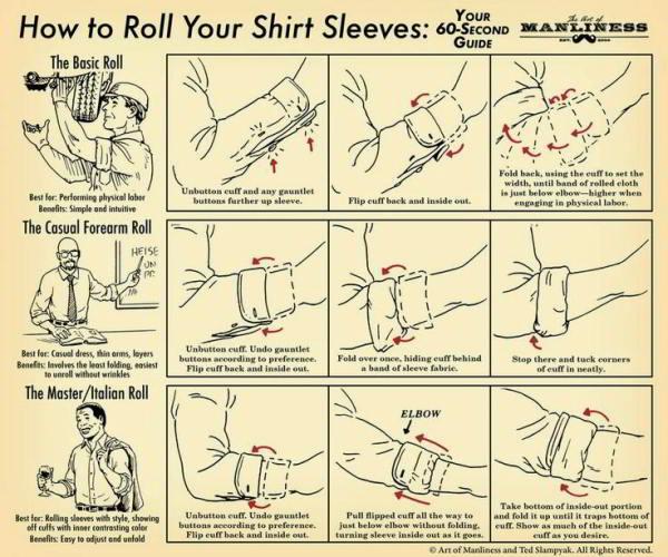 Cara Melipat Lengan Baju Wanita Pria Anak dan dewasa