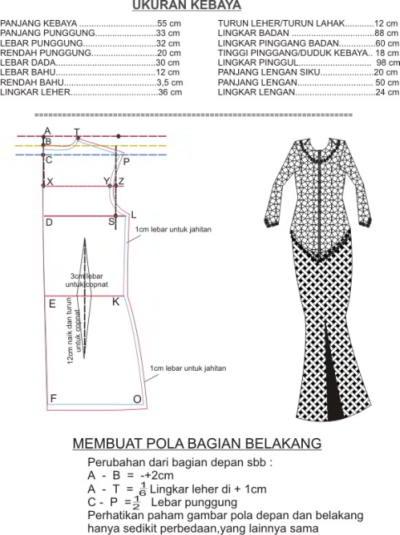 Cara Menjahit Baju Kebaya Manual dan Mesin